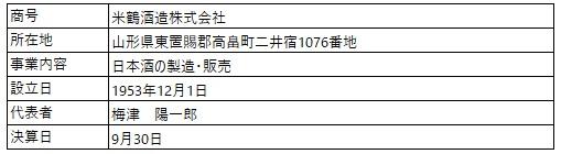 /data/fund/4885/営業者概要.jpg