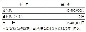 /data/fund/4885/資金使途.jpg