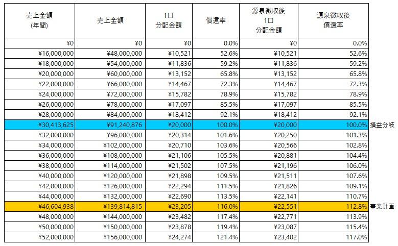/data/fund/4934/分配シミュレーション.jpg