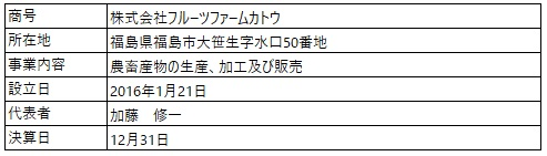 /data/fund/4934/営業者概要.jpg