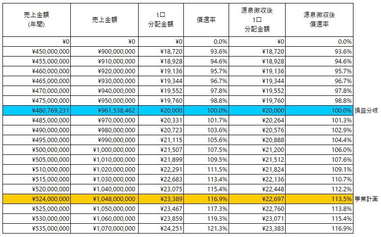 /data/fund/4981/分配シミュレーション.jpg