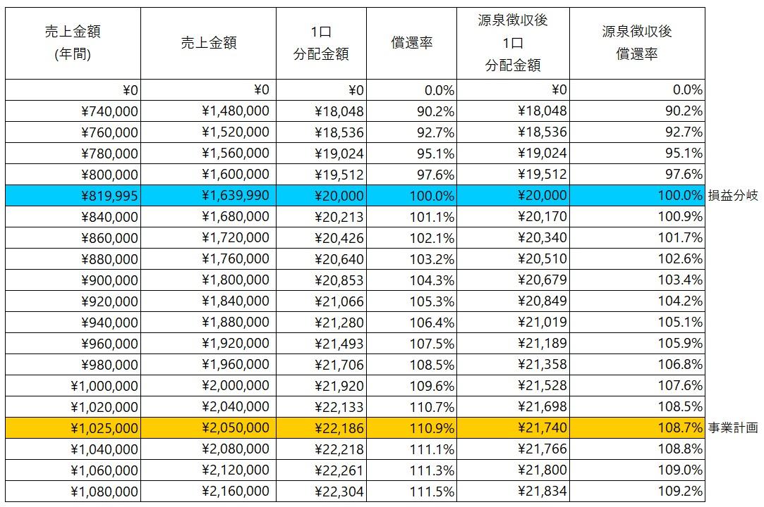/data/fund/5010/分配シミュレーション.jpg