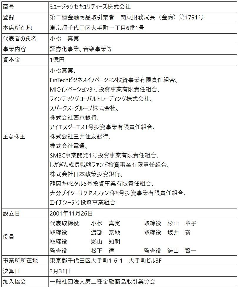 /data/fund/5011/【修正】MS概要.jpg