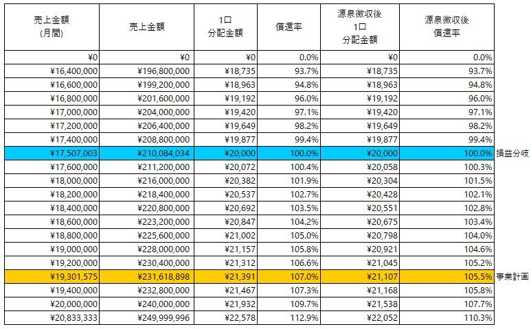 /data/fund/5016/分配シミュレーション.jpg