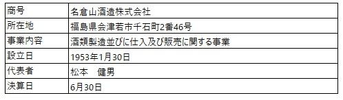 /data/fund/5016/営業者概要.jpg