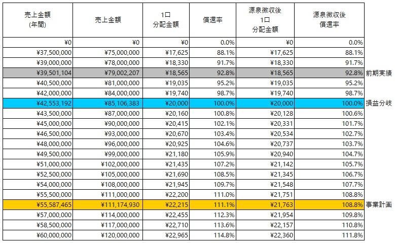/data/fund/5026/分配シミュレーション.jpg