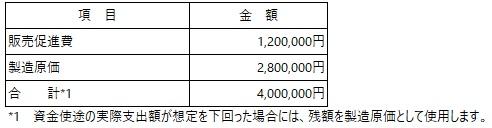 /data/fund/5026/資金使途.jpg