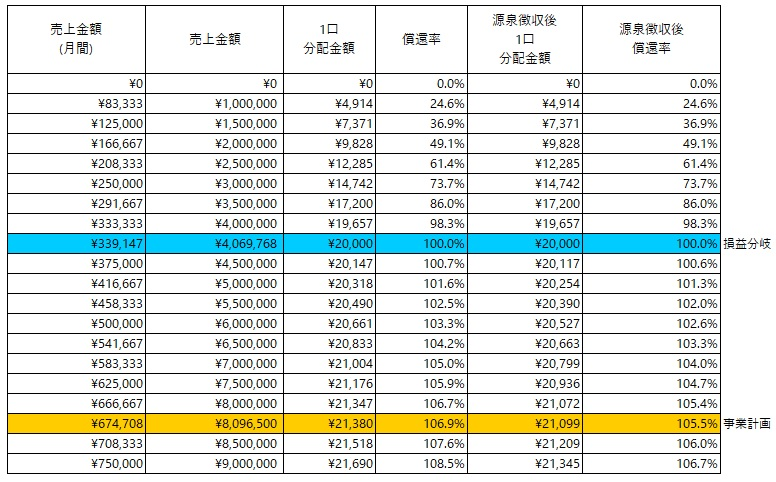 /data/fund/5027/分配シミュレーション.jpg