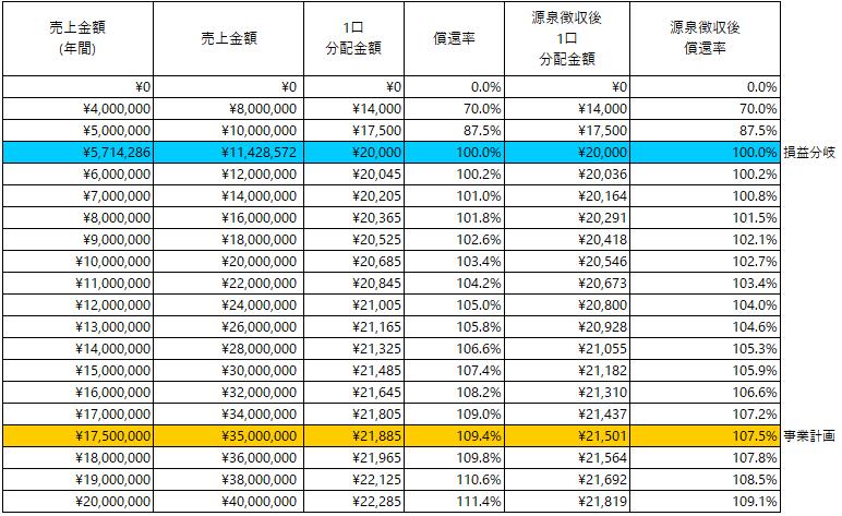 /data/fund/5028/分配シミュレーション.jpg.png