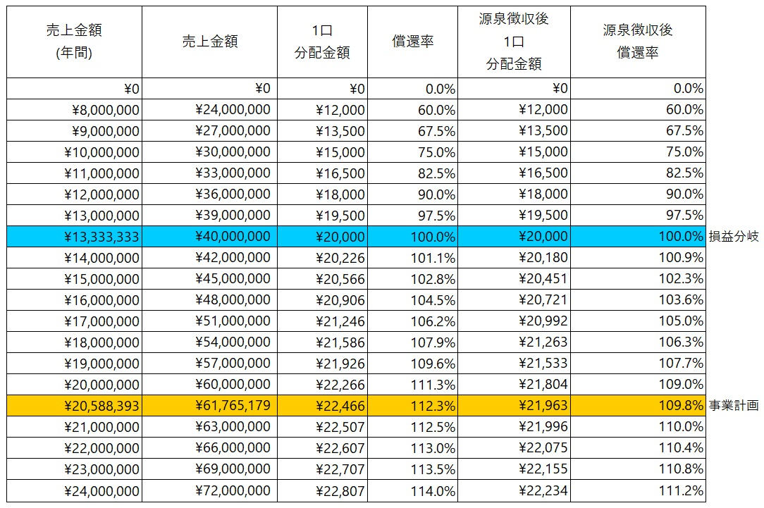 /data/fund/5200/分配シミュレーション.jpg