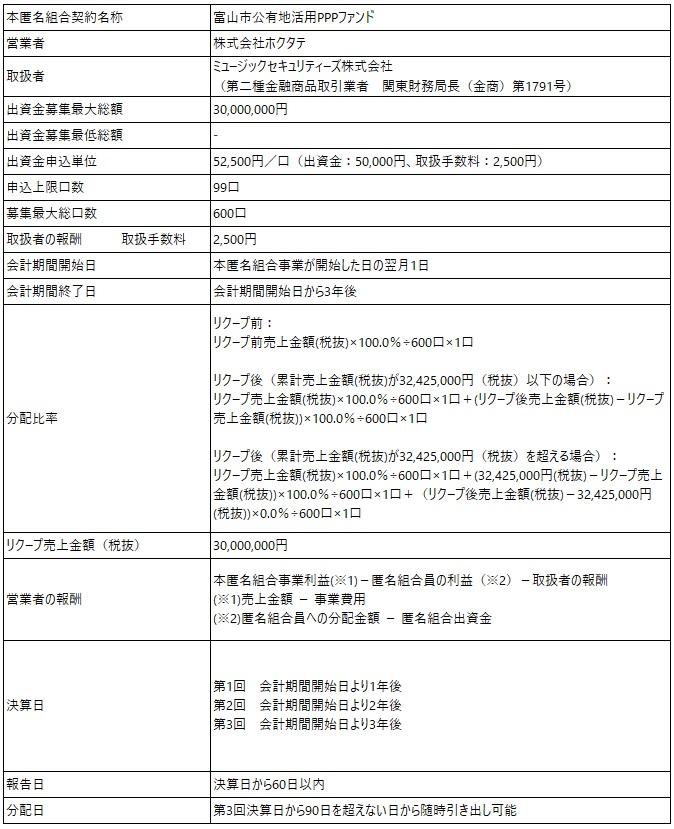 /data/fund/5246/ファンド概要.jpg