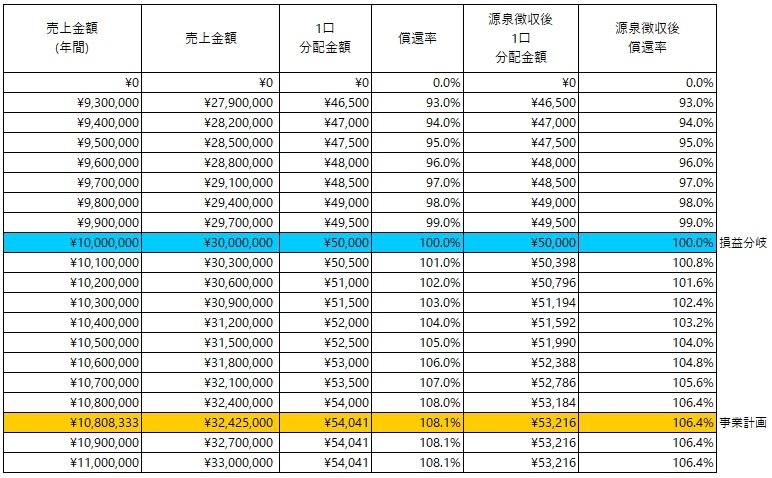 /data/fund/5246/分配シミュレーション.jpg
