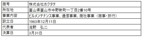 /data/fund/5246/営業者概要.jpg
