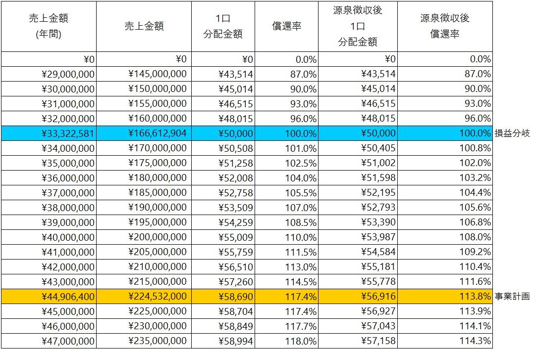 /data/fund/5256/シミュレーション表.jpg