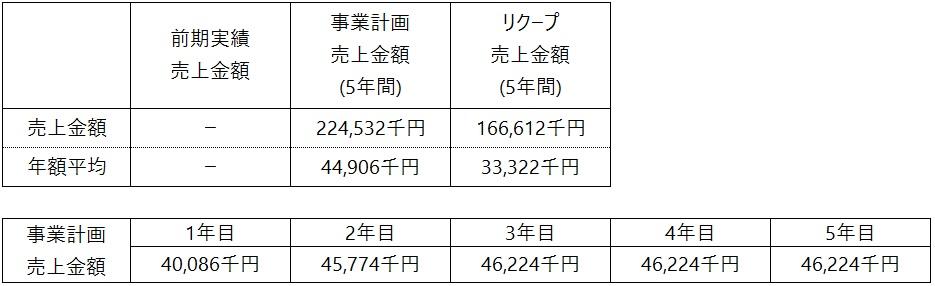 /data/fund/5256/事業計画.jpg