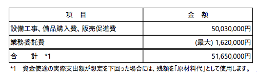 /data/fund/5256/資金使途_MENEX.png