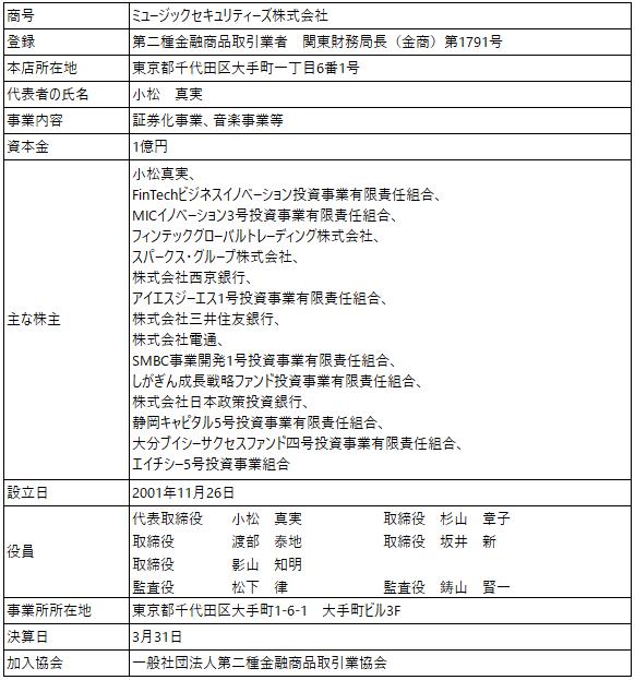 /data/fund/5257/京ダイ とりあつかいしゃ.png