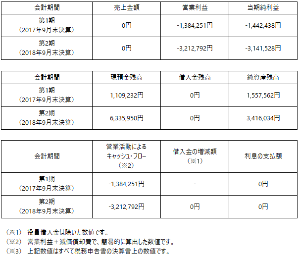 /data/fund/5257/京ダイ 特別開示.png