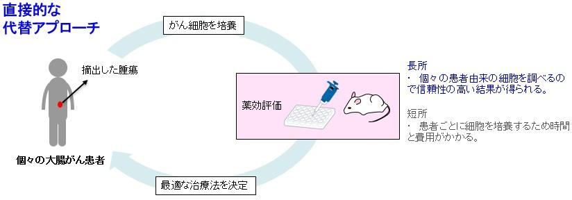 /data/fund/5257/医療サービス.jpg