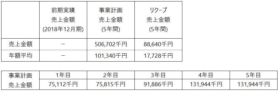 /data/fund/5259/事業計画.jpg