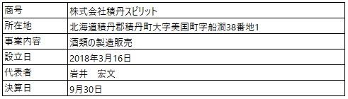/data/fund/5259/営業者概要.jpg