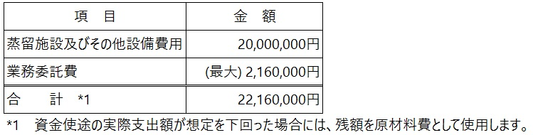/data/fund/5259/資金使途.jpg