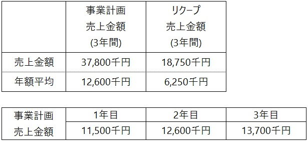 /data/fund/5260/事業計画.jpg