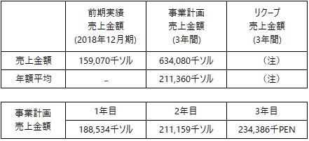 /data/fund/5339/事業計画.jpg