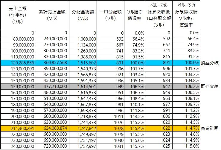 /data/fund/5339/金銭による分配金額のシミュレーション.jpg