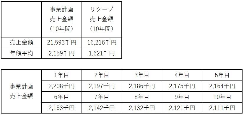/data/fund/5357/事業計画.jpg
