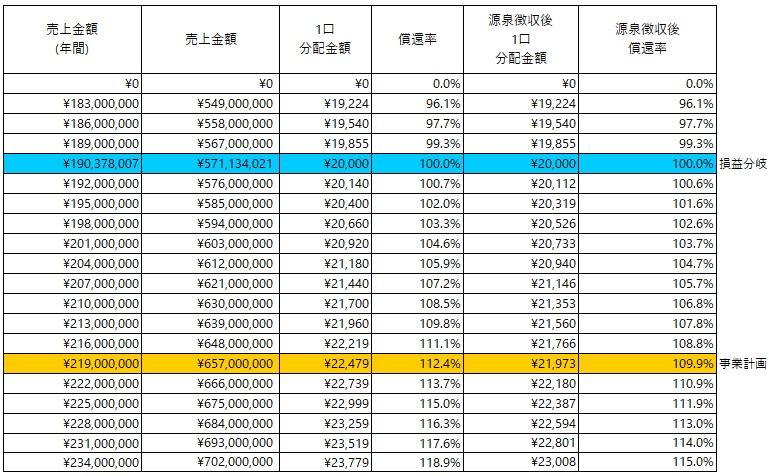 /data/fund/5369/分配シミュレーション.jpg