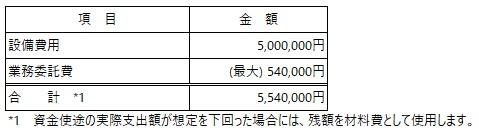 /data/fund/5369/資金使途.jpg
