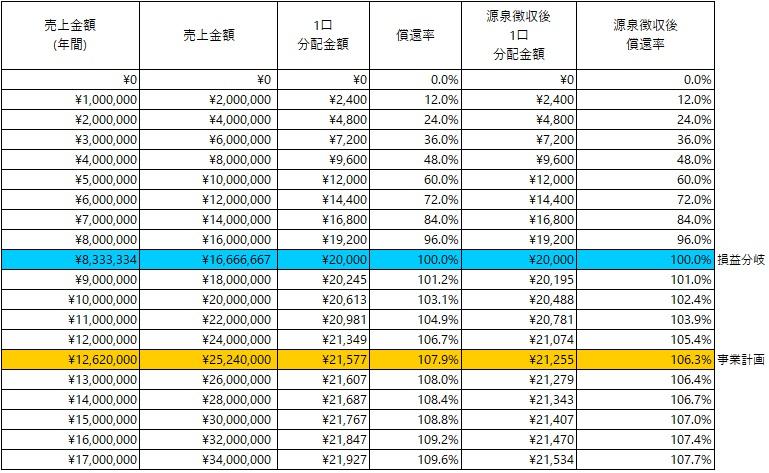 /data/fund/5371/分配シミュレーション.jpg.jpg