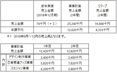 /data/fund/5371/売上の計画.jpg.jpg