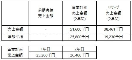 /data/fund/5407/事業計画.jpg