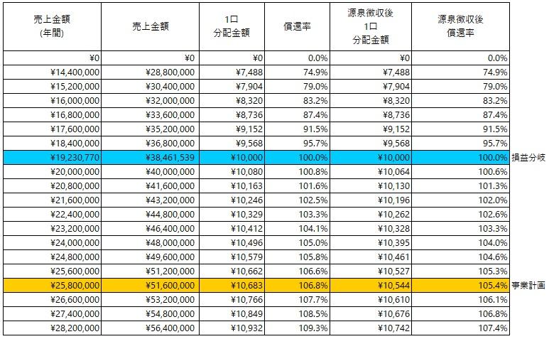 /data/fund/5407/分配シミュレーション.jpg