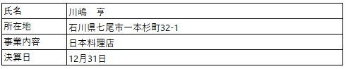 /data/fund/5407/営業者2.jpg