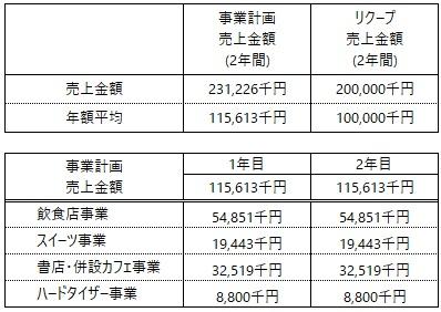 /data/fund/5426/事業計画.jpg