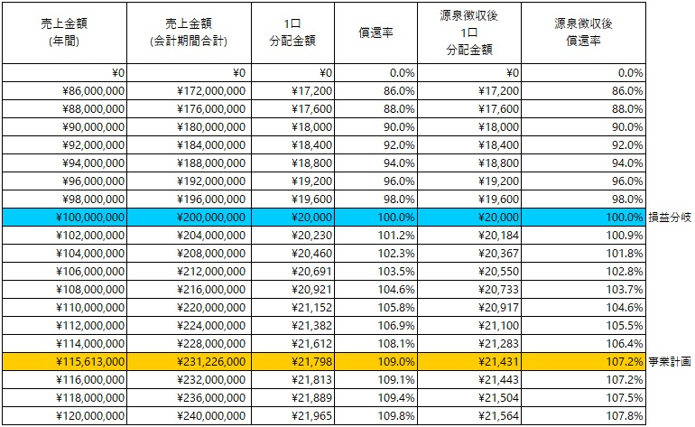 /data/fund/5426/分配シミュレーション.jpg