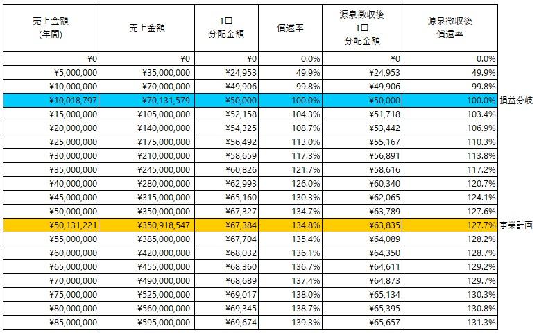 /data/fund/5447/分配シミュレーション.jpg