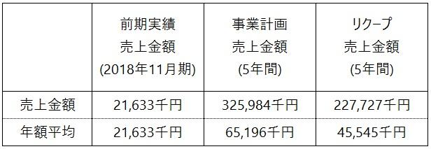 /data/fund/5451/事業計画.jpg