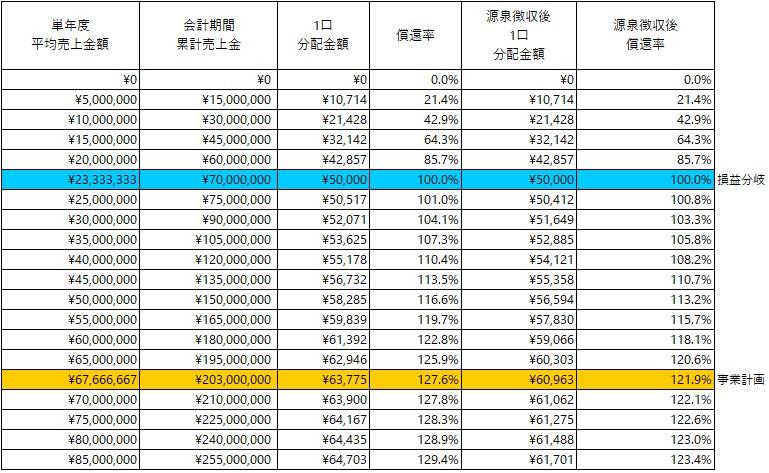 /data/fund/5478/分配シミュレーション2.jpg