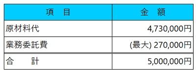 /data/fund/5489/ファンド資金使途.jpg