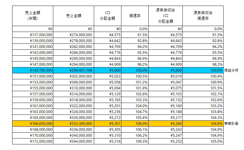 /data/fund/5489/分配シミュレーション.jpg