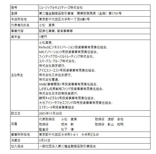 /data/fund/5587/�戵�҂̊T�v.jpg