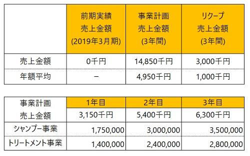 /data/fund/5615/ファンド事業計画.jpg