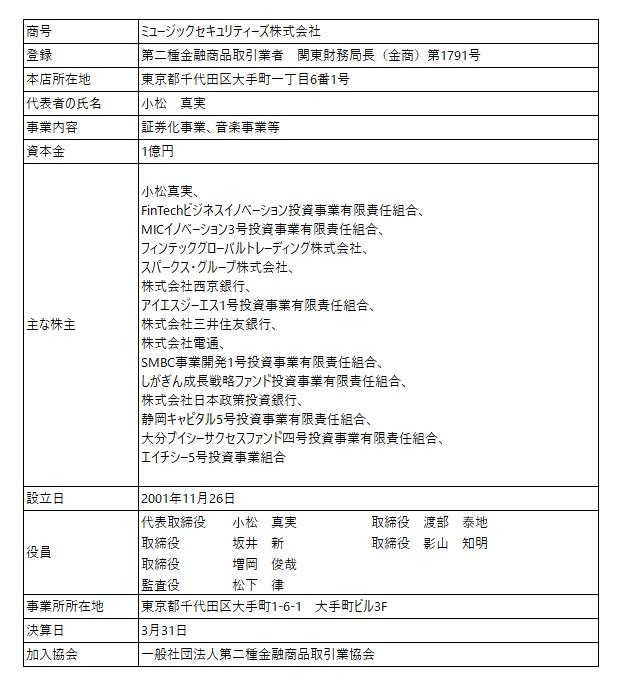 /data/fund/5615/取扱者の概要 (1).jpg