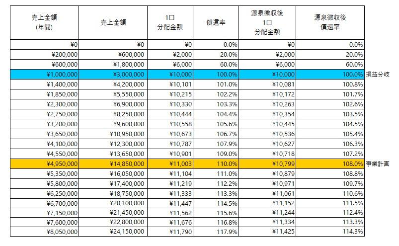 /data/fund/5615/玉木 シミュレーション.jpg