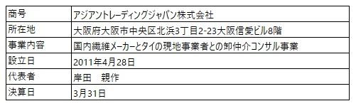 /data/fund/5615/玉木 営業者.jpg