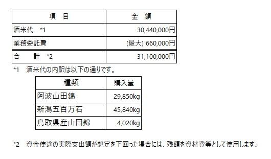 /data/fund/5664/資金使途 (1).jpg
